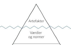 Hvad er Scheins Isbjerg?